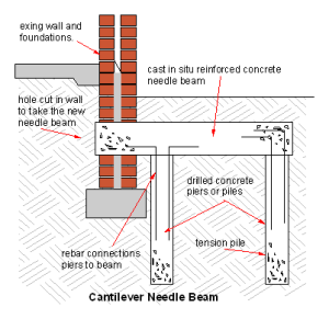 Subsidence Repairs Specialist Cork Home Repairs Cork