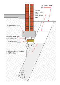concrete-pier Subsidence Repairs Specialist Cork, Ireland